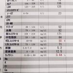 11月23日 新宿駅前分院 わずかに空きあります。